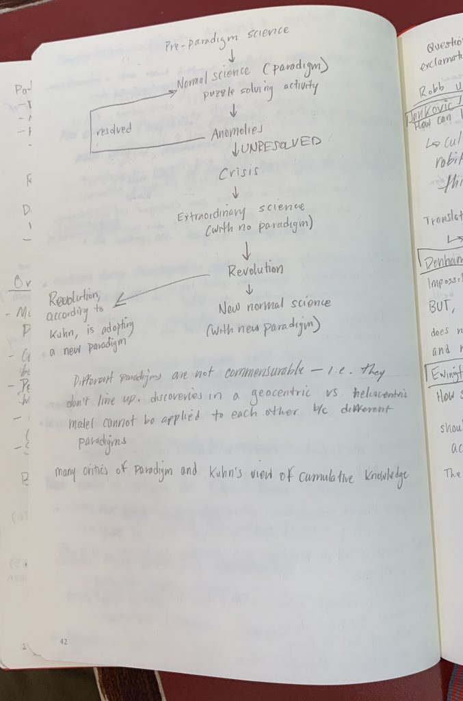 My red notebook I use to take notes for my humanities class. On the current page it has a visual depiction of Thomas Kuhn's process of revolution. Explained more in the alt text of the next picture